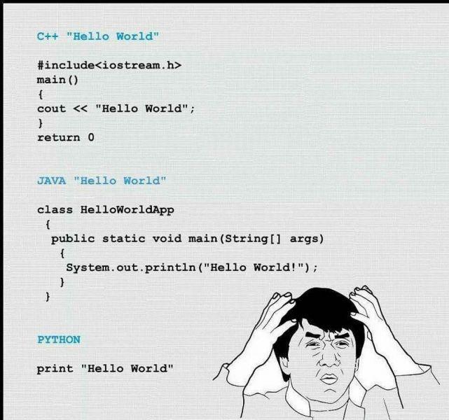 C Vs Java Vs Python